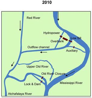 the story of the mississippi river in john mcphees essay controlling the atchafalaya The river why eddy quotes essay economics chapter 4 quiz essay writing diagrams an analysis of the lead firms in the apparel commodity chain cover page to a term.